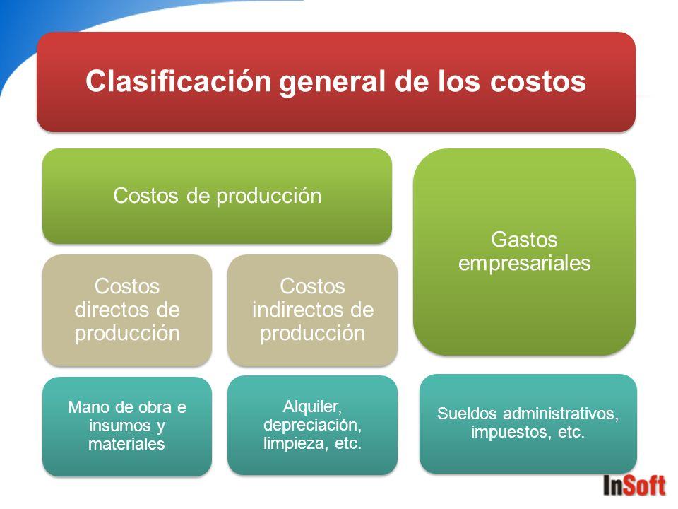 Clasificación general de los costos Costos de producción Gastos empresariales Costos directos de producción Costos indirectos de producción Mano de ob