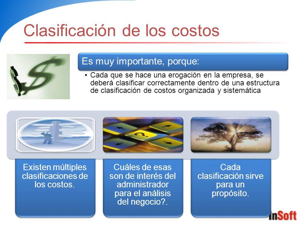 Clasificación de los costos Existen múltiples clasificaciones de los costos. Cuáles de esas son de interés del administrador para el análisis del nego