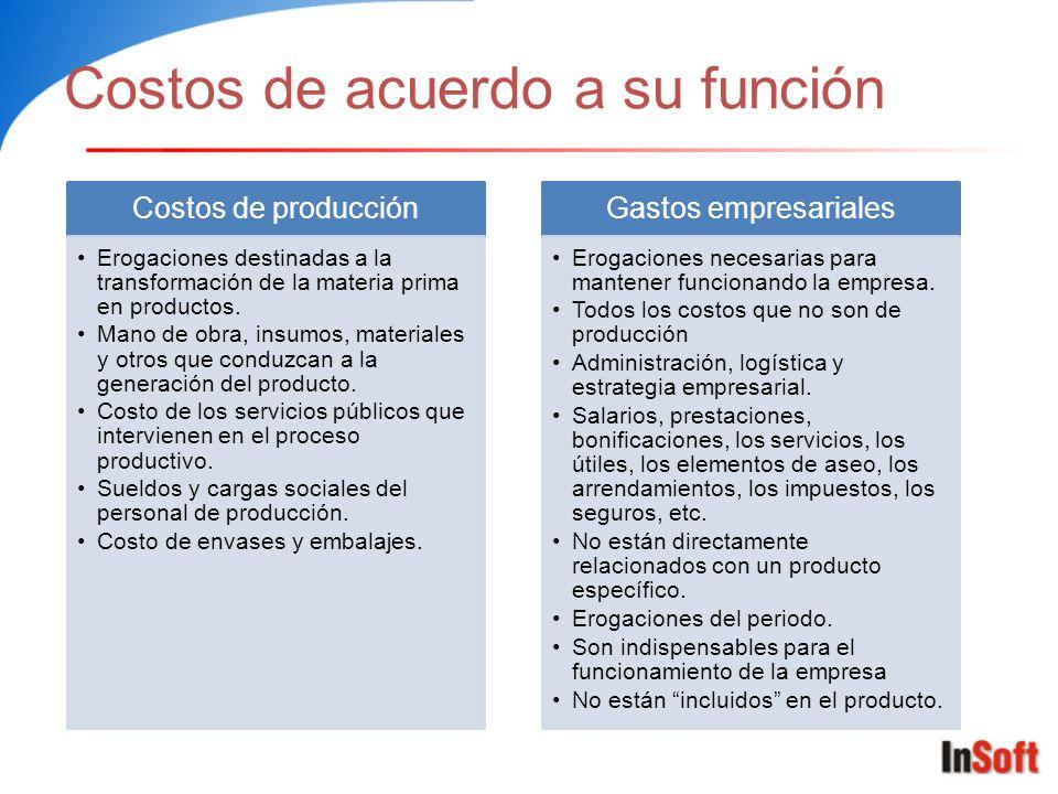 Costos de acuerdo a su función Costos de producción Erogaciones destinadas a la transformación de la materia prima en productos. Mano de obra, insumos