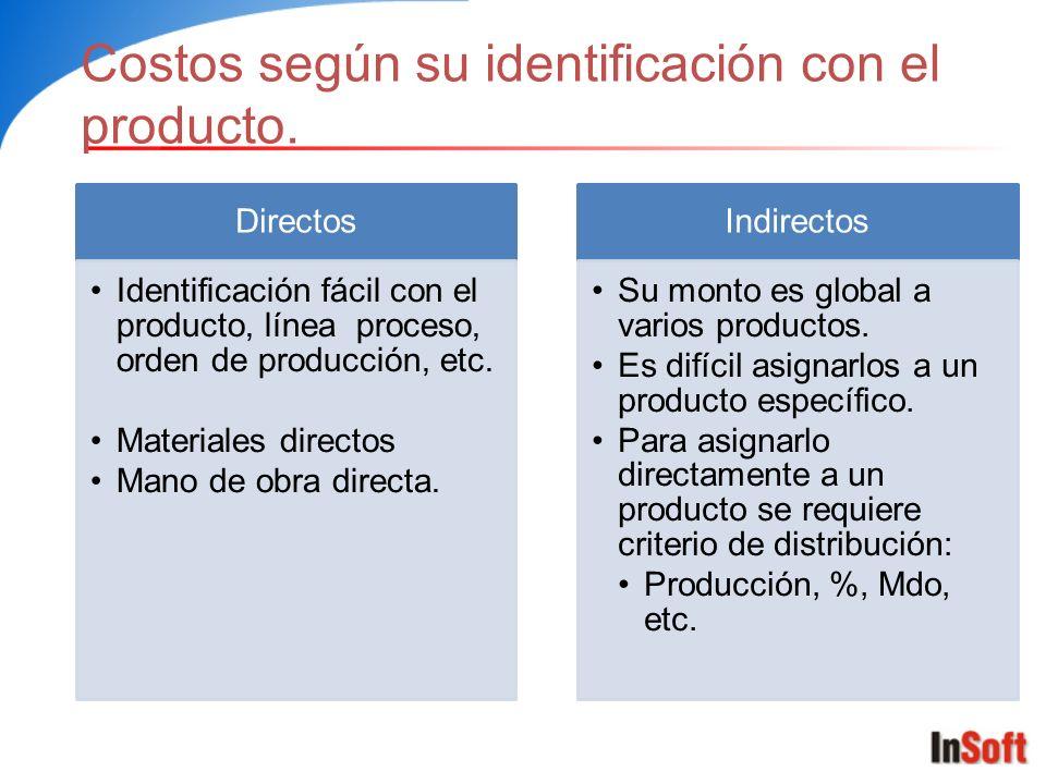 Costos según su identificación con el producto. Directos Identificación fácil con el producto, línea proceso, orden de producción, etc. Materiales dir