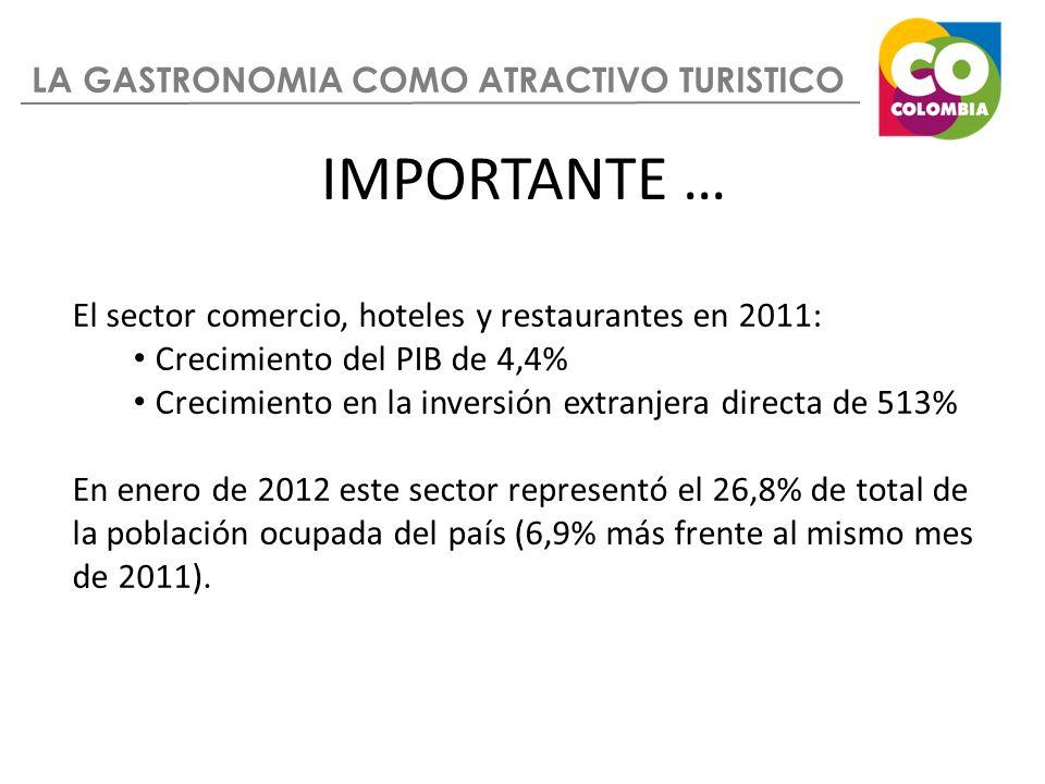 LA GASTRONOMIA COMO ATRACTIVO TURISTICO IMPORTANTE … El sector comercio, hoteles y restaurantes en 2011: Crecimiento del PIB de 4,4% Crecimiento en la