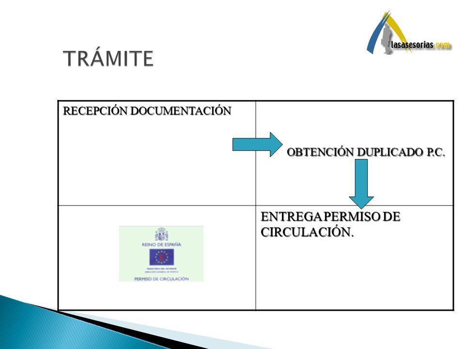 RECEPCIÓN DOCUMENTACIÓN OBTENCIÓN DUPLICADO P.C. OBTENCIÓN DUPLICADO P.C. ENTREGA PERMISO DE CIRCULACIÓN.