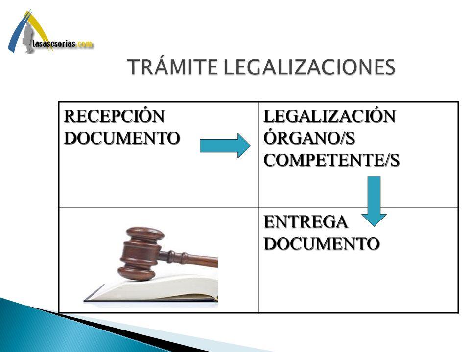 RECEPCIÓN DOCUMENTO LEGALIZACIÓN ÓRGANO/S COMPETENTE/S ENTREGA DOCUMENTO