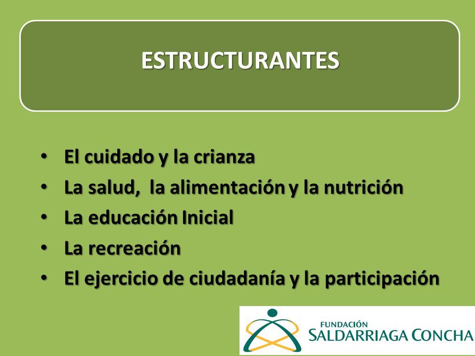 ESTRUCTURANTES El cuidado y la crianza El cuidado y la crianza La salud, la alimentación y la nutrición La salud, la alimentación y la nutrición La ed