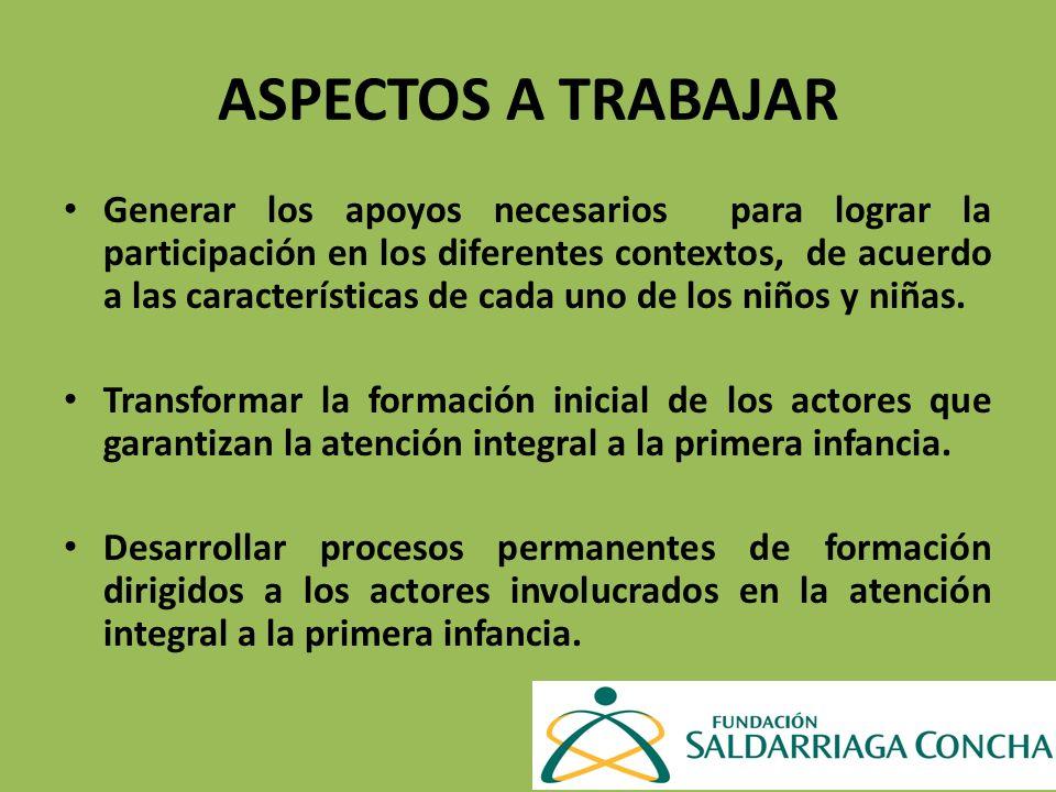 ASPECTOS A TRABAJAR Generar los apoyos necesarios para lograr la participación en los diferentes contextos, de acuerdo a las características de cada u
