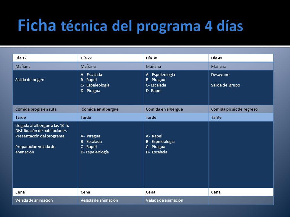 Dia 1ºDía 2ºDía 3ºDía 4º Mañana Salida de origen A- Escalada B- Rapel C- Espeleología D- Piragua A- Espeleología B- Piragua C- Escalada D- Rapel Desay