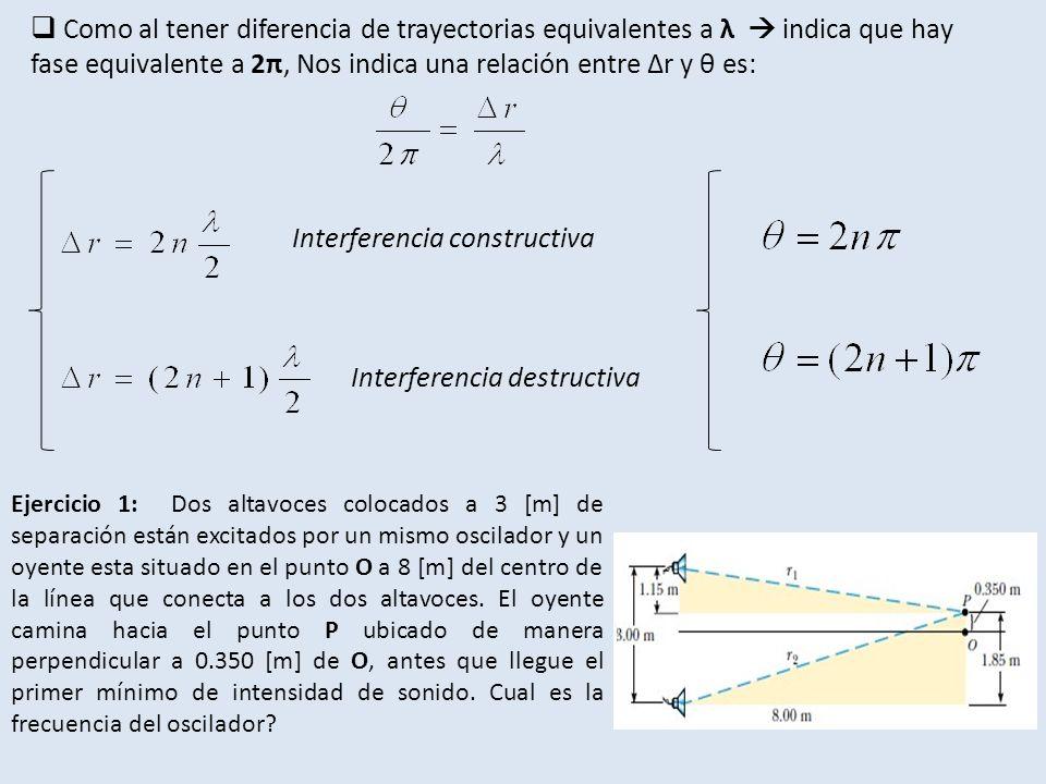 Como al tener diferencia de trayectorias equivalentes a λ indica que hay fase equivalente a 2π, Nos indica una relación entre Δr y θ es: Interferencia