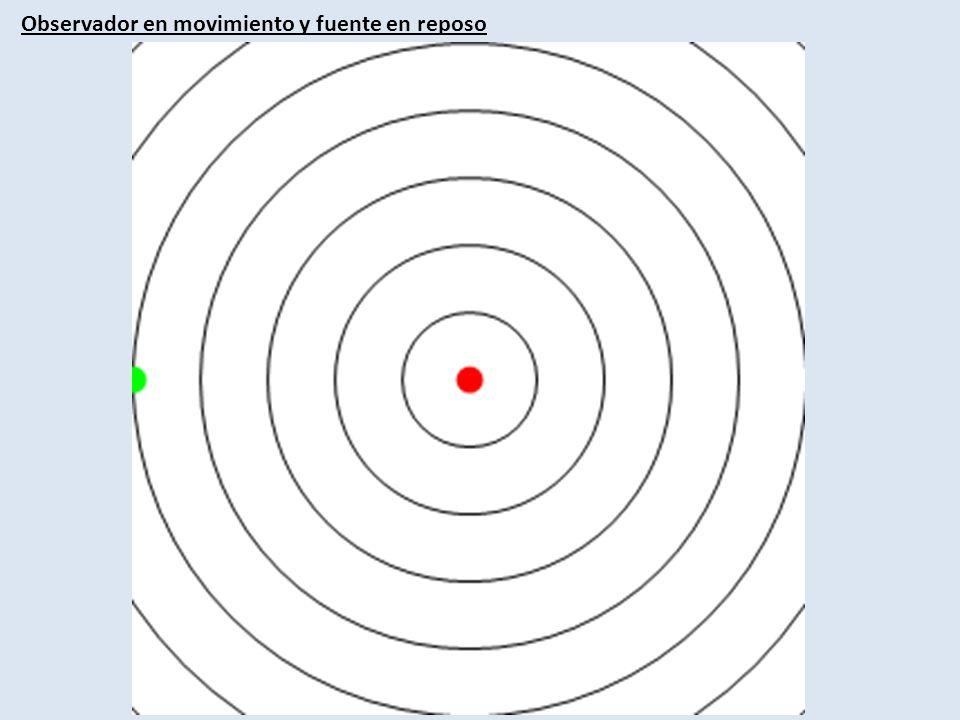Ejercicio: Una cuerda de violín tiene una longitud de 0.350 [m] y esta afinada en la nota SOL de concierto con f SOL = 392 [hz].