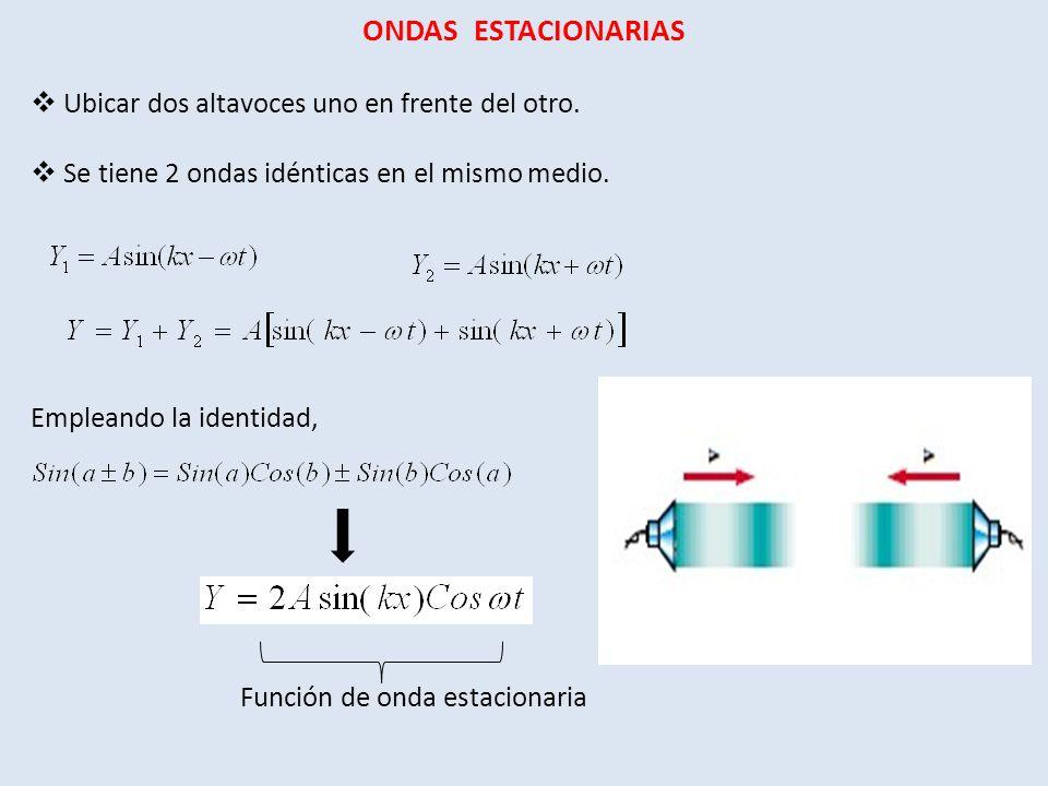 ONDAS ESTACIONARIAS Ubicar dos altavoces uno en frente del otro. Se tiene 2 ondas idénticas en el mismo medio. Empleando la identidad, Función de onda