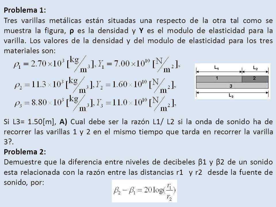 Problema 1: Tres varillas metálicas están situadas una respecto de la otra tal como se muestra la figura, ρ es la densidad y Y es el modulo de elastic