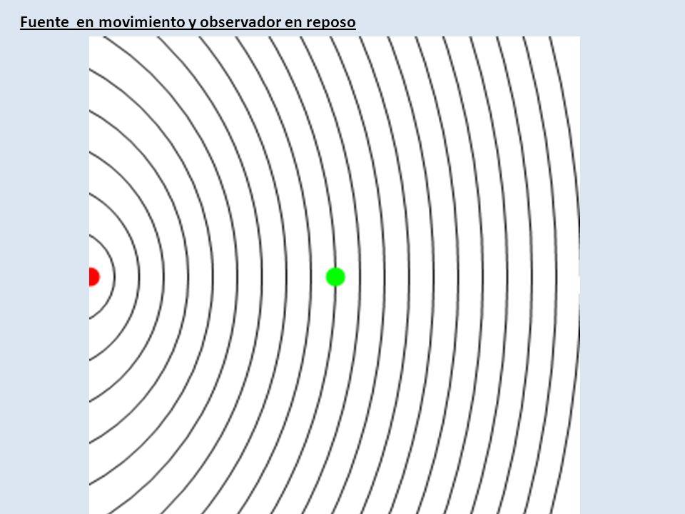 Fuente en movimiento y observador en movimiento