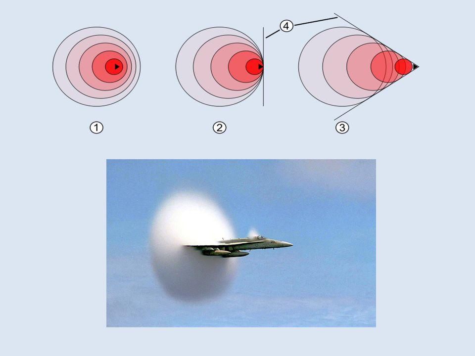 Interferencia en sonido Energía se separa (P) entre los dos recorridos, y se encuentran al llegar a R ONDAS LLEGAN EN FASE A R I.C n: impar NO HAY DETECCION DE SONIDO I.D