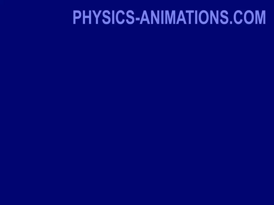Como al tener diferencia de trayectorias equivalentes a λ indica que hay fase equivalente a 2π, Nos indica una relación entre Δr y θ es: Interferencia constructiva Interferencia destructiva Ejercicio 1: Dos altavoces colocados a 3 [m] de separación están excitados por un mismo oscilador y un oyente esta situado en el punto O a 8 [m] del centro de la línea que conecta a los dos altavoces.