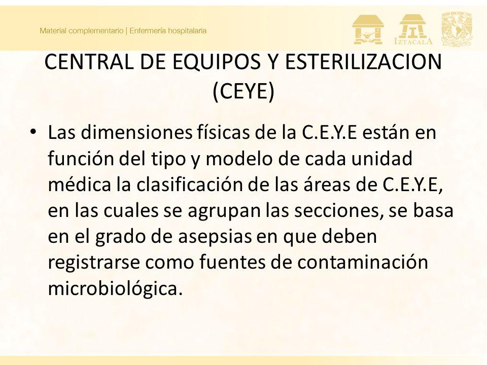 CENTRAL DE EQUIPOS Y ESTERILIZACION (CEYE) Las dimensiones físicas de la C.E.Y.E están en función del tipo y modelo de cada unidad médica la clasifica