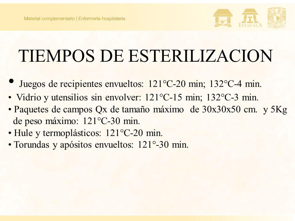 TIEMPOS DE ESTERILIZACION Juegos de recipientes envueltos: 121°C-20 min; 132°C-4 min. Vidrio y utensilios sin envolver: 121°C-15 min; 132°C-3 min. Paq