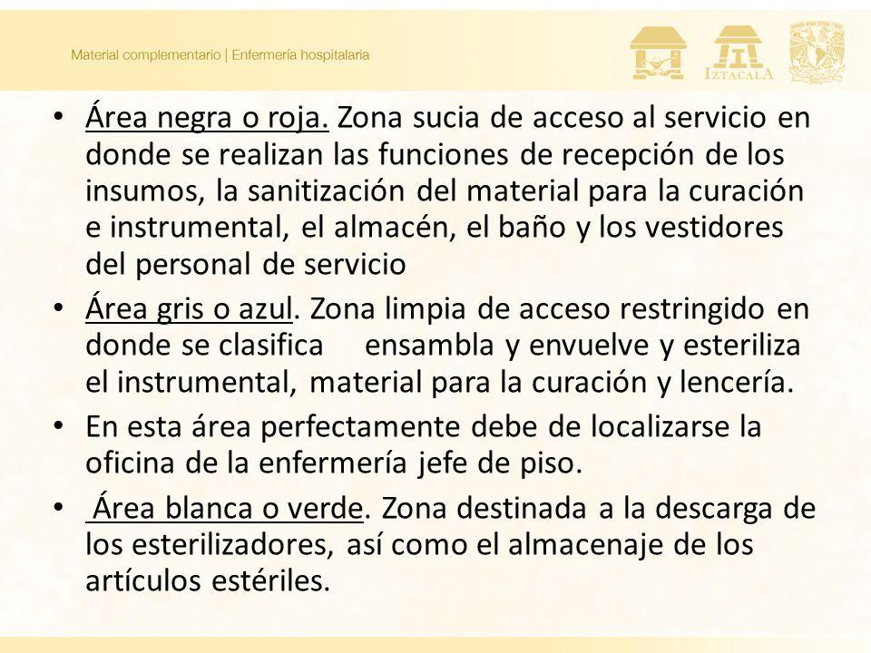 Área negra o roja. Zona sucia de acceso al servicio en donde se realizan las funciones de recepción de los insumos, la sanitización del material para
