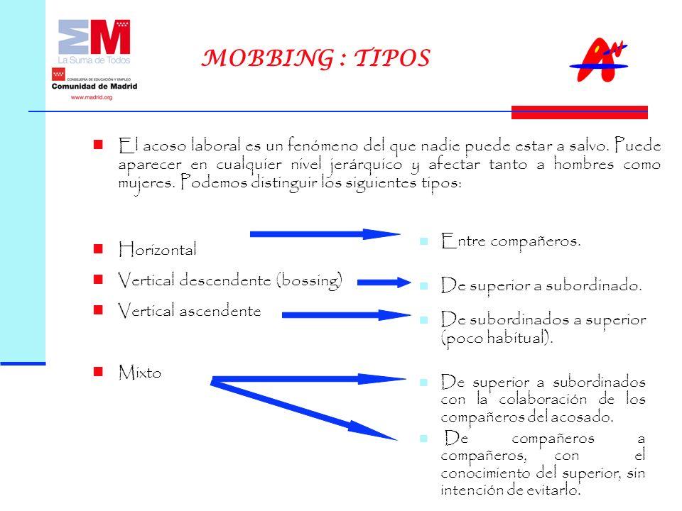 MOBBING : TIPOS El acoso laboral es un fenómeno del que nadie puede estar a salvo.