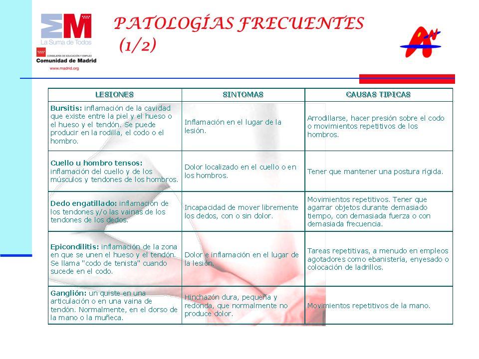 PATOLOGÍAS FRECUENTES (1/2)