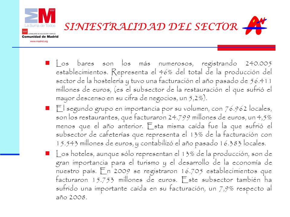 En base a los datos de Turismo de España, después de más de un año de deterioro de la facturación de las empresas de servicios, el año 2010 presenta un incremento general de la misma para las empresas del sector servicios del 0,9%, aunque el empleo de estas empresas en este año volvió a caer, un 1,3%.