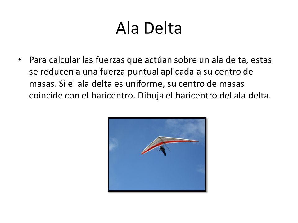 Ala Delta Para calcular las fuerzas que actúan sobre un ala delta, estas se reducen a una fuerza puntual aplicada a su centro de masas. Si el ala delt