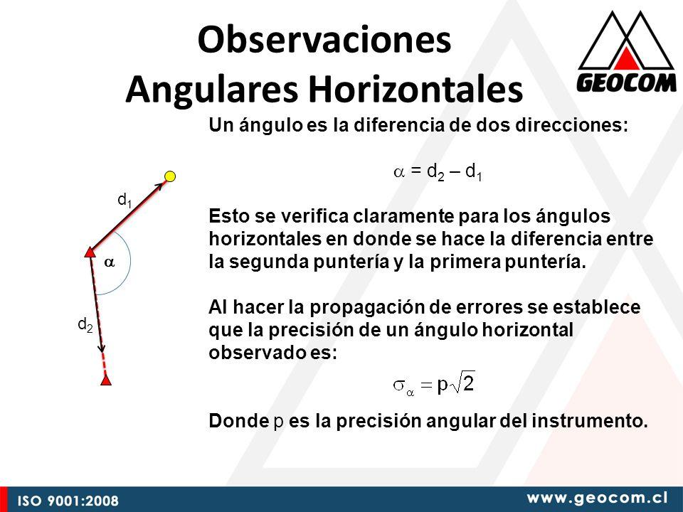 Observaciones Angulares Horizontales Un ángulo es la diferencia de dos direcciones: = d 2 – d 1 d1d1 d2d2 Esto se verifica claramente para los ángulos horizontales en donde se hace la diferencia entre la segunda puntería y la primera puntería.