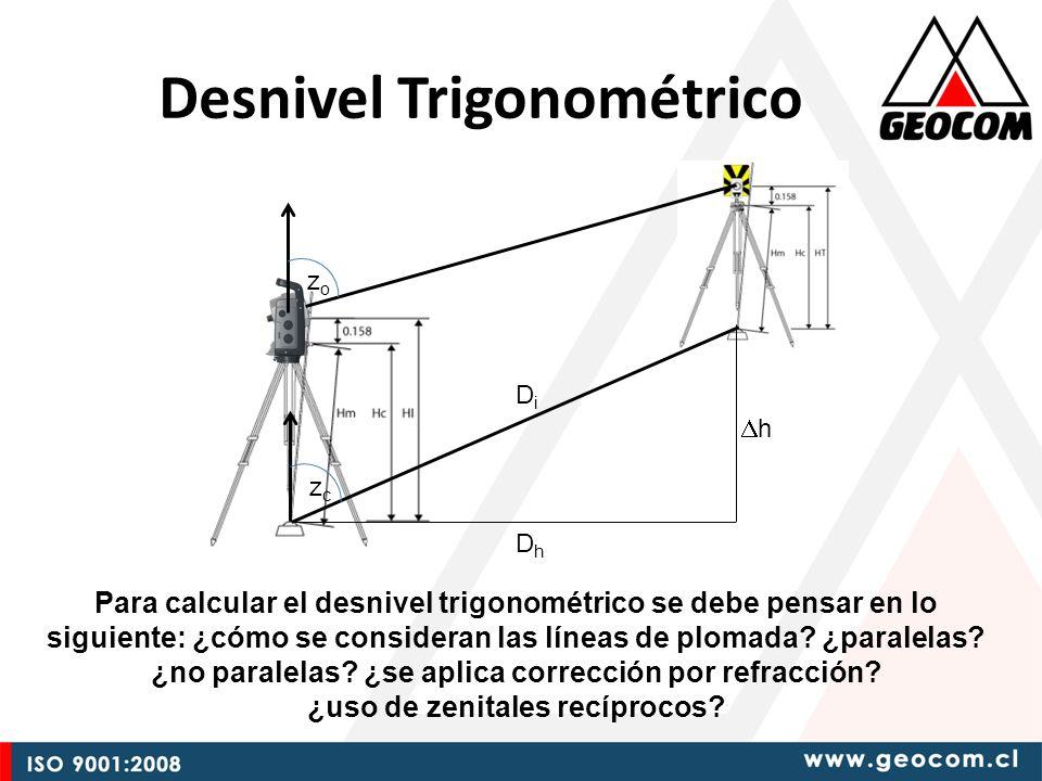 Desnivel Trigonométrico Para calcular el desnivel trigonométrico se debe pensar en lo siguiente: ¿cómo se consideran las líneas de plomada.