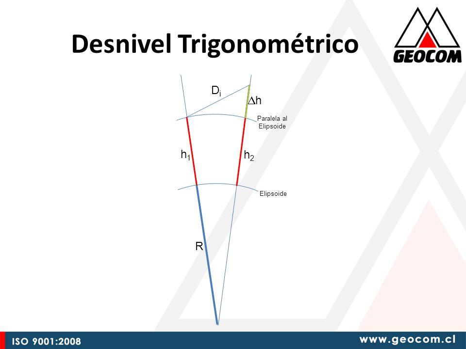 h DiDi Elipsoide Paralela al Elipsoide Desnivel Trigonométrico R h1h1 h2h2