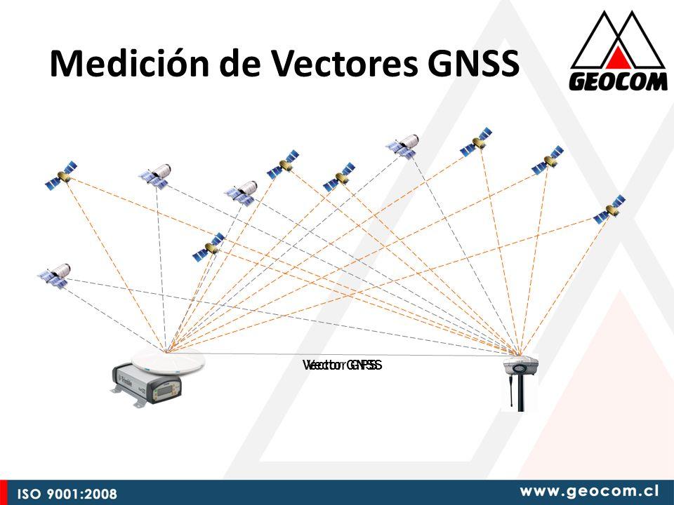 Medición de Vectores GNSS Vector GPS Vector GNSS