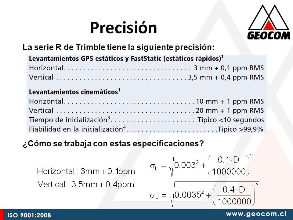 Precisión La serie R de Trimble tiene la siguiente precisión: ¿Cómo se trabaja con estas especificaciones?