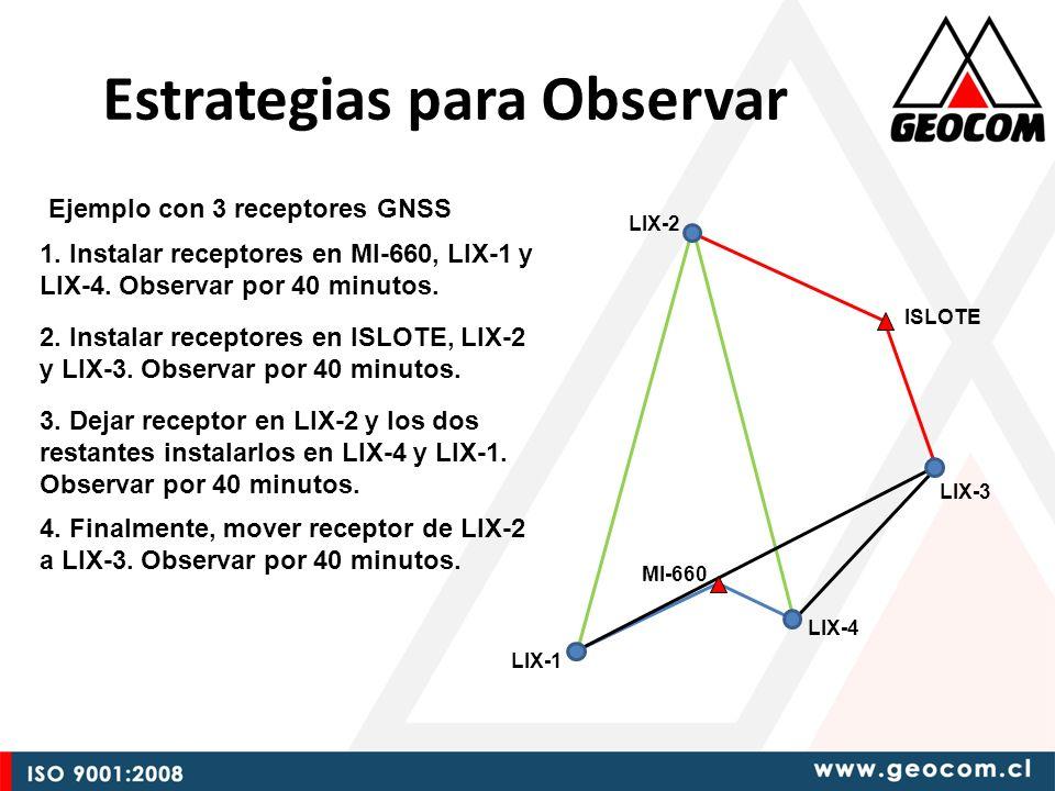 Estrategias para Observar LIX-2 ISLOTE LIX-3 LIX-4 MI-660 LIX-1 1.