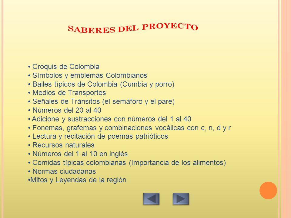 Croquis de Colombia Símbolos y emblemas Colombianos Bailes típicos de Colombia (Cumbia y porro) Medios de Transportes Señales de Tránsitos (el semáforo y el pare) Números del 20 al 40 Adicione y sustracciones con números del 1 al 40 Fonemas, grafemas y combinaciones vocálicas con c, n, d y r Lectura y recitación de poemas patrióticos Recursos naturales Números del 1 al 10 en inglés Comidas típicas colombianas (Importancia de los alimentos) Normas ciudadanas Mitos y Leyendas de la región