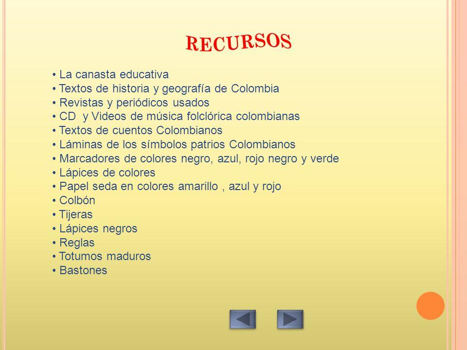La canasta educativa Textos de historia y geografía de Colombia Revistas y periódicos usados CD y Videos de música folclórica colombianas Textos de cu