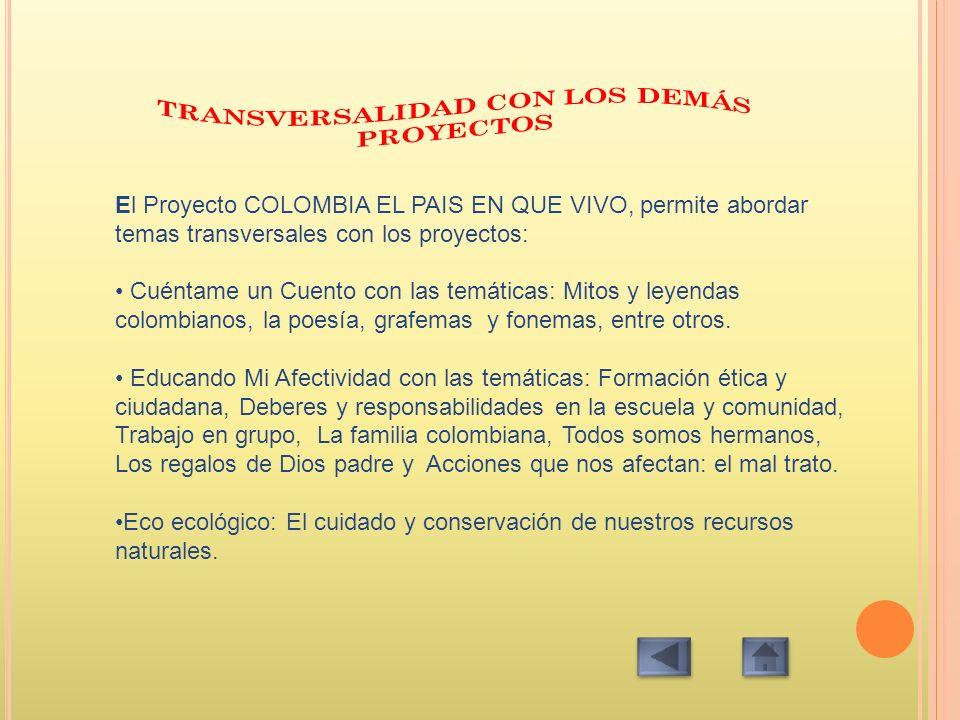 El Proyecto COLOMBIA EL PAIS EN QUE VIVO, permite abordar temas transversales con los proyectos: Cuéntame un Cuento con las temáticas: Mitos y leyendas colombianos, la poesía, grafemas y fonemas, entre otros.