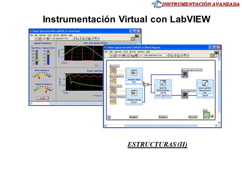 INSTRUMENTACIÓN AVANZADA Instrumentación Virtual con LabVIEW ESTRUCTURAS (II)