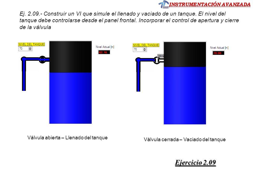 INSTRUMENTACIÓN AVANZADA Ejercicio 2.09 Ejercicio 2.09 Válvula abierta – Llenado del tanque Válvula cerrada – Vaciado del tanque Ej. 2.09.- Construir
