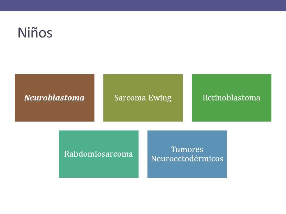 Niños NeuroblastomaSarcoma EwingRetinoblastoma Rabdomiosarcoma Tumores Neuroectodérmicos