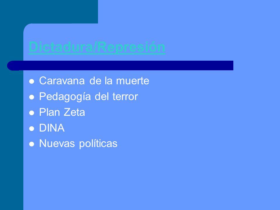 Dictadura/Represión Caravana de la muerte Pedagogía del terror Plan Zeta DINA Nuevas políticas
