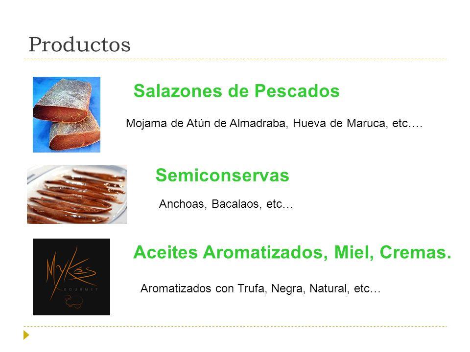 Productos Salazones de Pescados Semiconservas Aceites Aromatizados, Miel, Cremas.