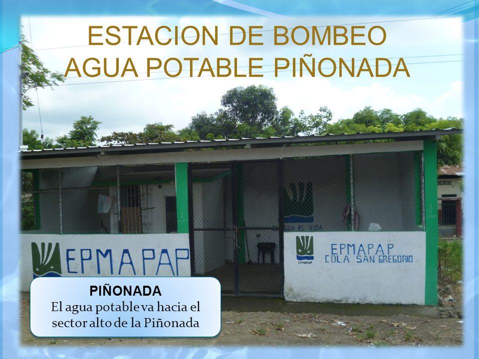 ESTACION DE BOMBEO AGUA POTABLE PIÑONADA PIÑONADA El agua potable va hacia el sector alto de la Piñonada PIÑONADA El agua potable va hacia el sector a