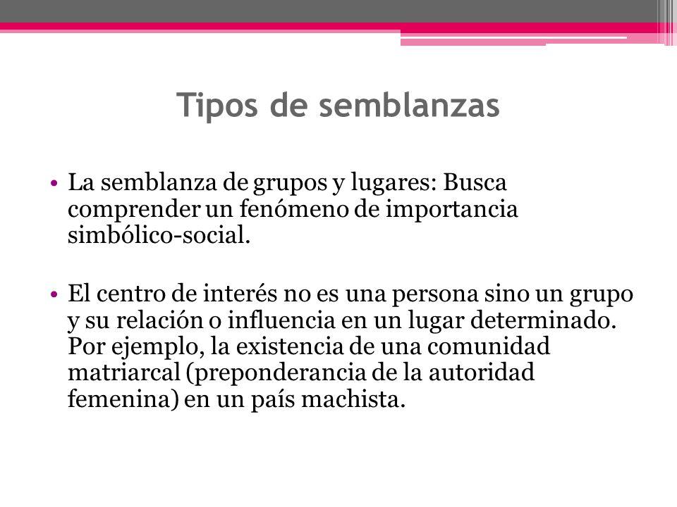 Tipos de semblanzas La semblanza de grupos y lugares: Busca comprender un fenómeno de importancia simbólico-social. El centro de interés no es una per