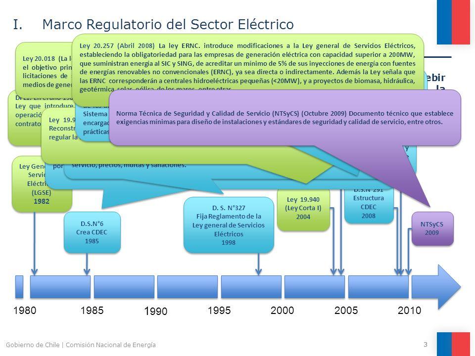 I. Marco Regulatorio del Sector Eléctrico Chile fue un país pionero en la desregulación de la generación y en concebir como segmentos independientes l