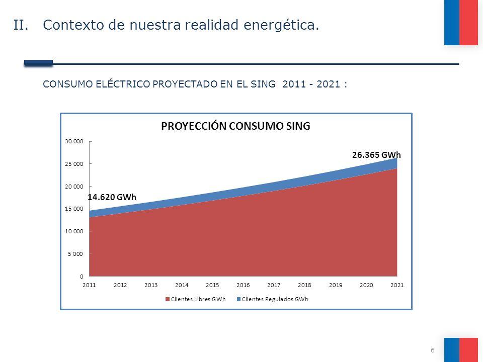 6 CONSUMO ELÉCTRICO PROYECTADO EN EL SING 2011 - 2021 : 26.365 GWh 14.620 GWh II. Contexto de nuestra realidad energética.