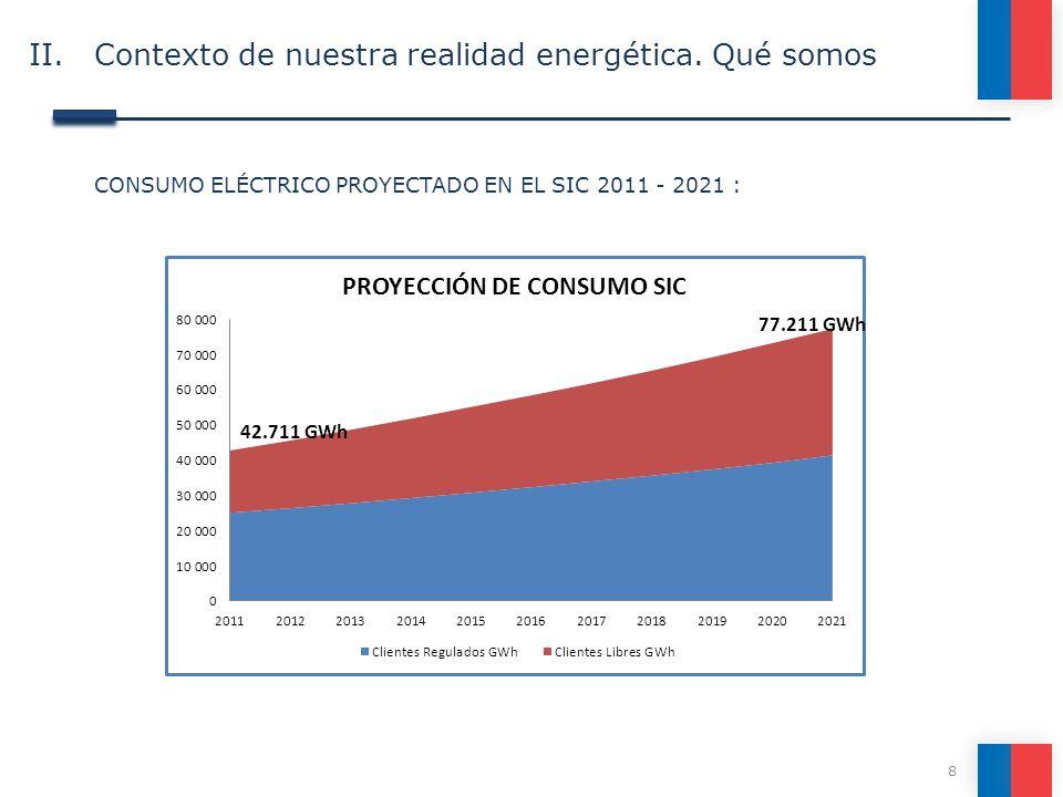 8 CONSUMO ELÉCTRICO PROYECTADO EN EL SIC 2011 - 2021 : II. Contexto de nuestra realidad energética. Qué somos 77.211 GWh 42.711 GWh