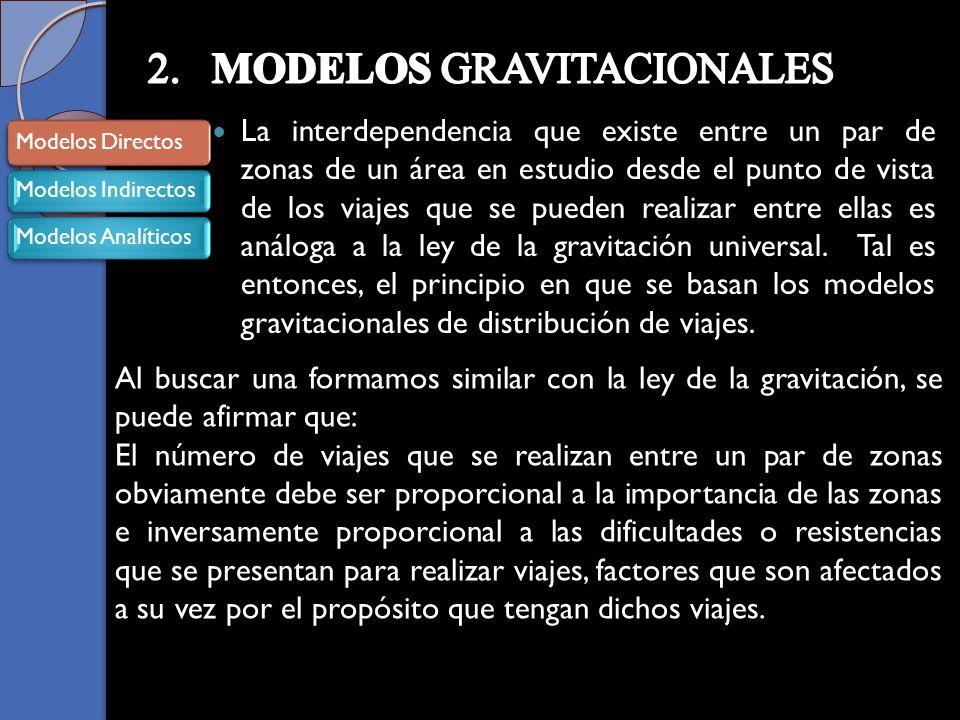 La interdependencia que existe entre un par de zonas de un área en estudio desde el punto de vista de los viajes que se pueden realizar entre ellas es análoga a la ley de la gravitación universal.