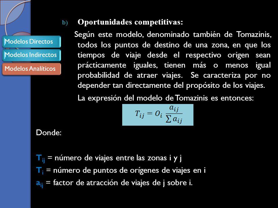b) Oportunidades competitivas: Según este modelo, denominado también de Tomazinis, todos los puntos de destino de una zona, en que los tiempos de viaje desde el respectivo origen sean prácticamente iguales, tienen más o menos igual probabilidad de atraer viajes.