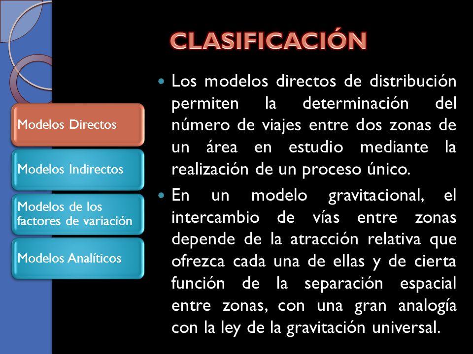 Modelos DirectosModelos Indirectos Modelos de los factores de variación Modelos Analíticos Los modelos directos de distribución permiten la determinación del número de viajes entre dos zonas de un área en estudio mediante la realización de un proceso único.