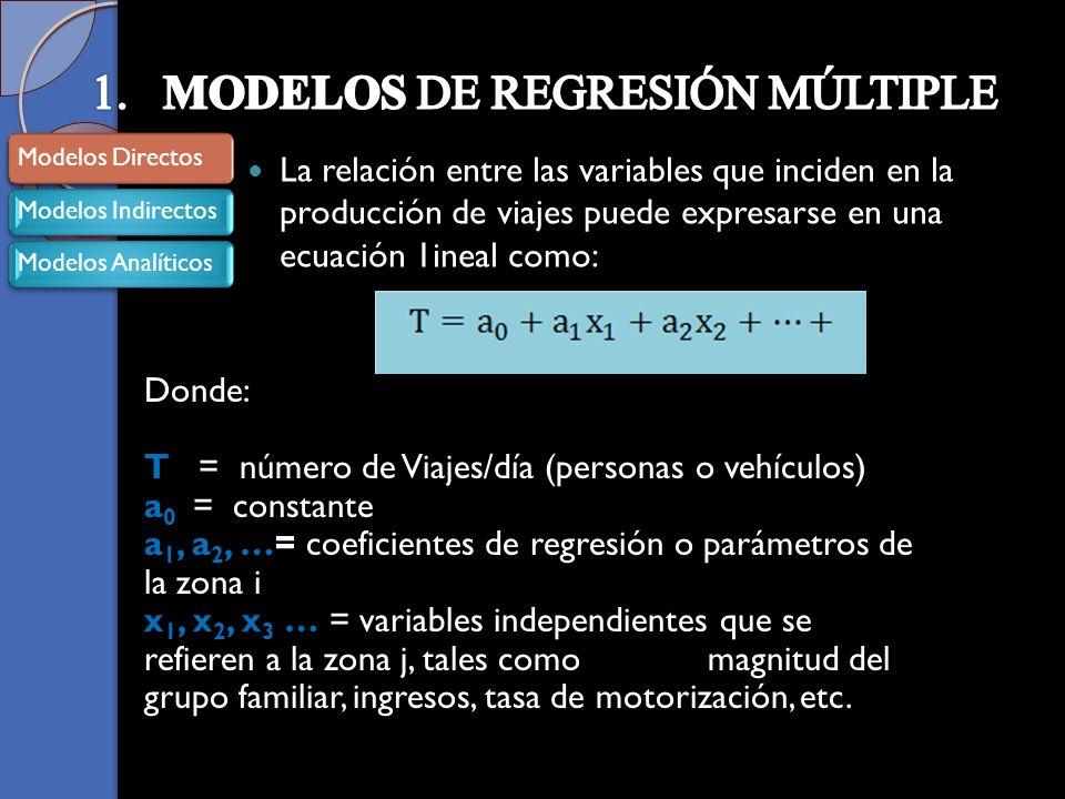 La relación entre las variables que inciden en la producción de viajes puede expresarse en una ecuación 1ineal como: Modelos DirectosModelos IndirectosModelos Analíticos Donde: T = número de Viajes/día (personas o vehículos) a 0 = constante a 1, a 2, …= coeficientes de regresión o parámetros de la zona i x 1, x 2, x 3 … = variables independientes que se refieren a la zona j, tales como magnitud del grupo familiar, ingresos, tasa de motorización, etc.