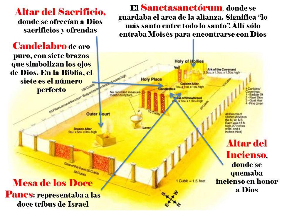 Altar del Sacrificio, donde se ofrecían a Dios sacrificios y ofrendas El Sanctasanctórum, donde se guardaba el arca de la alianza. Significa lo más sa