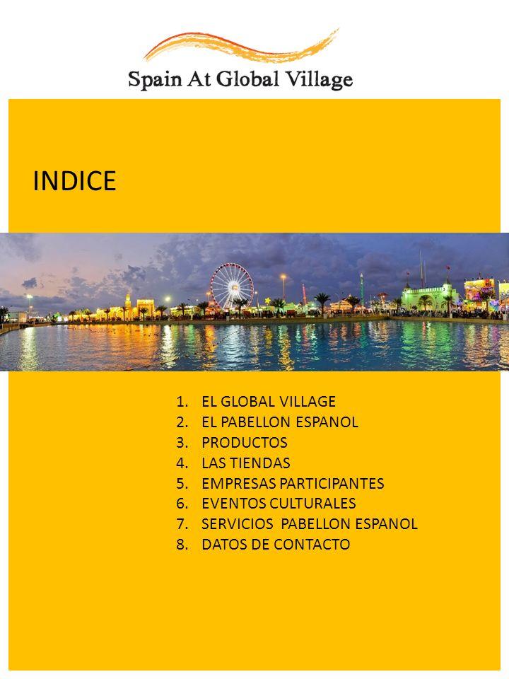 INDICE 1.EL GLOBAL VILLAGE 2.EL PABELLON ESPANOL 3.PRODUCTOS 4.LAS TIENDAS 5.EMPRESAS PARTICIPANTES 6.EVENTOS CULTURALES 7.SERVICIOS PABELLON ESPANOL