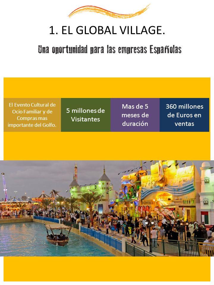 1. EL GLOBAL VILLAGE. El Evento Cultural de Ocio Familiar y de Compras mas importante del Golfo. Mas de 5 meses de duración 5 millones de Visitantes 3